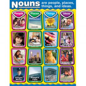 Nouns Chart