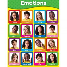 Emotions Chartlet, Grade PreK-2