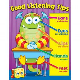 Good Listening Tips Chart