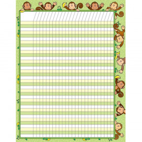 Monkeys Incentive Chart