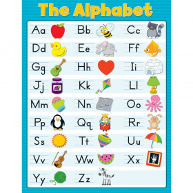 The Alphabet Chartlets