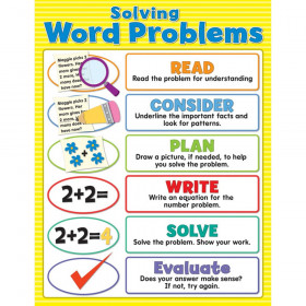 Solving Word Problems Chartlets