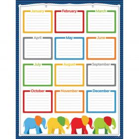 Parade of Elephants Birthday Chart