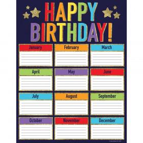 Glitter Birthday Chart Sparkle And Shine