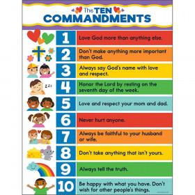 Ten Commandments Chart