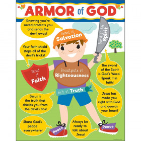 Armor Of God Chart