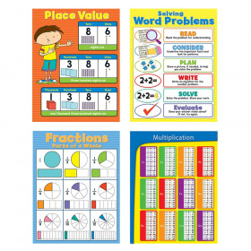 Math Grade 3-5 Charts, Set of 4