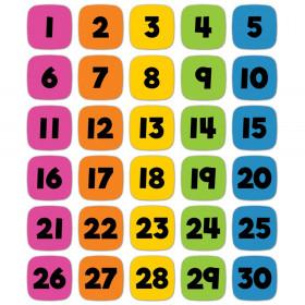 Edu-Clings Silicone Set: Numbers Manipulative