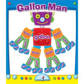 Gallon Man Sticker Pack