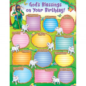 Gods Blessings on Your Birthday! Chart