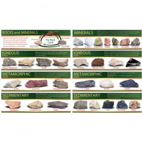 Identifying Rocks and Minerals Mini Bulletin Board Set