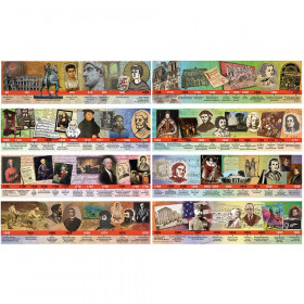 Famous Artists and Musicians Mini Bulletin Board Set
