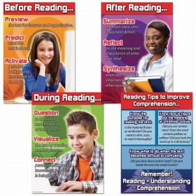 Reading Comprehension Bulletin Board Set