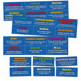 Mathematics Domain Mini Bulletin Board Set