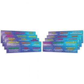 Digital and Media Literacy Domain Mini Bulletin Board Set