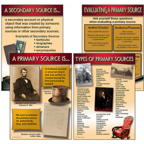 Using Primary Sources to Meet Common Core State Standards Bulletin Board Set