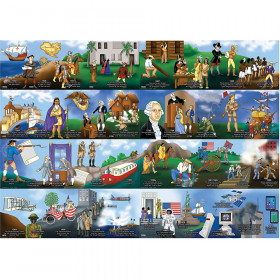 U.S. History Time Line Topper Bulletin Board Set