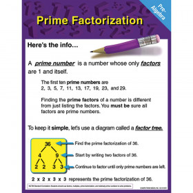 Pre-Algebra Chart
