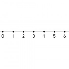 Traditional Number Line 020 Desk Tape