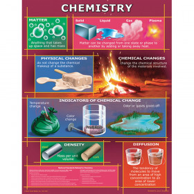 Chemistry Chart