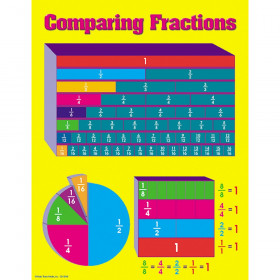 Comparing Fractions Chartlet