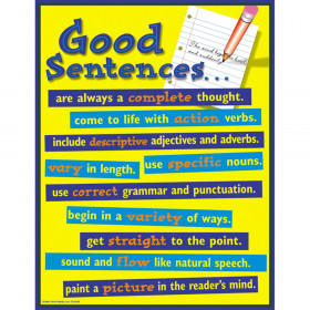 Good Sentences Chartlet