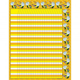 Bees Incentive Chartlet