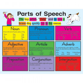 Parts of Speech Chartlet