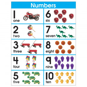 Number Sets 1-10 Chartlet