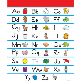 The Alphabet Chartlet