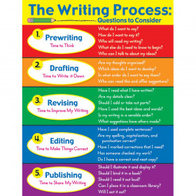 The Writing Process Chartlet