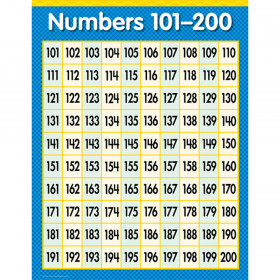 Numbers 101200 Chart