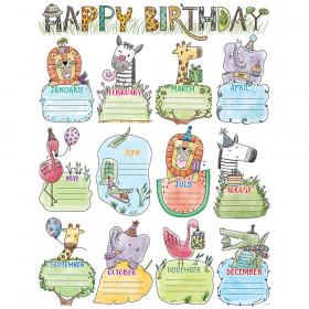 Safari Friends Happy Birthday Chart