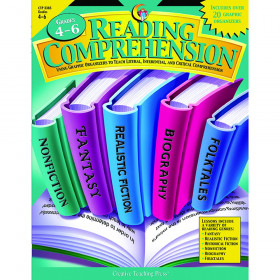 Reading Comprehension Graphic Organizers, Gr. 4-6