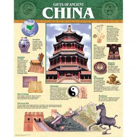 Gifts of Ancient China Chart