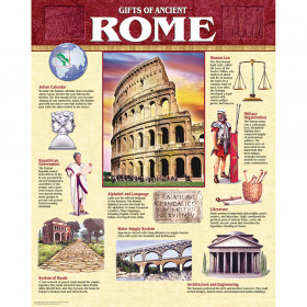 Gifts of Ancient Rome Chart