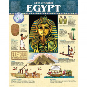 Gifts of Ancient Egypt Chart