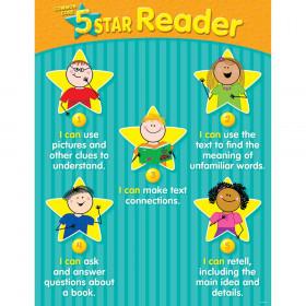 5-Star Reader Common Core Chart, Gr. K2