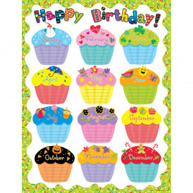 Poppin' Patterns Happy Birthday Poster Chart