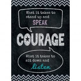 Courage Inspire U Poster