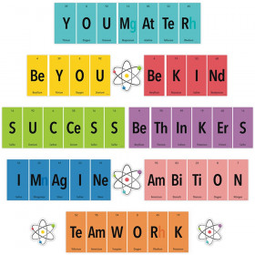 Periodic Motivational Phrases