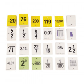 F.U.N. Empty Number Line, Cards Only, Grades 6-8