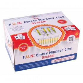F.U.N. Empty Number Line System