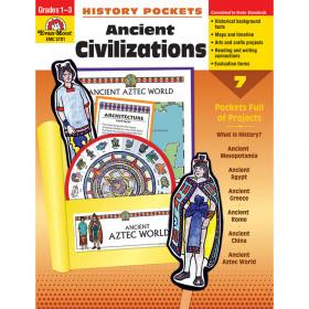 History Pockets Ancient Civilizations