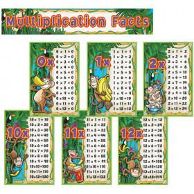 Multiplication Monkeys Bulletin Board Set