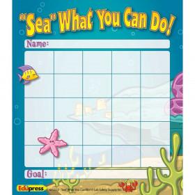 Sea What U Can Do Incentive Chart