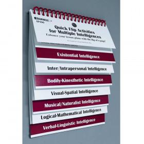 Quick Flip Multiple Intelligences