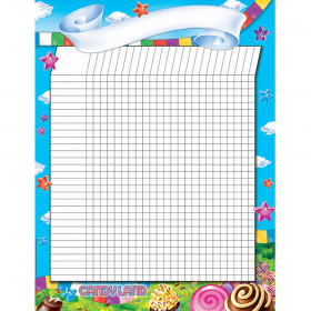 Candy Land Incentive Chart 17X22 Poster