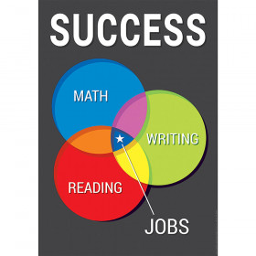 Success Venn Diagram 13X19 Posters