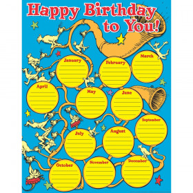 Dr Seuss - If I Ran The Circus Birthday Chart 17 X 22 Poster